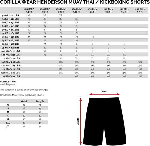 Henderson Muay Thai/Kickboxing Maattabel